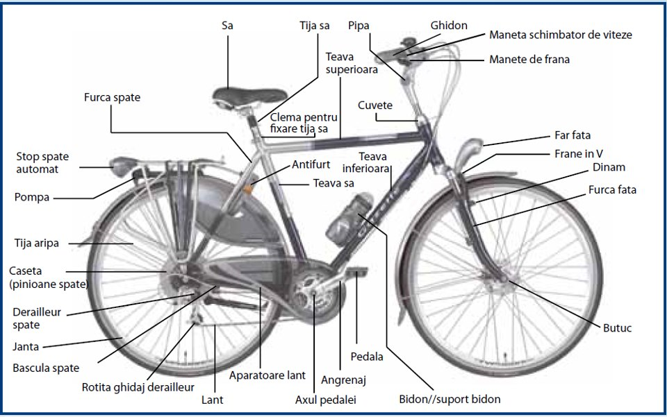 componente bicicleta